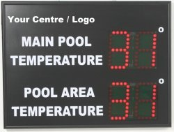 Temperature Display wall mounted Dispaly Panel